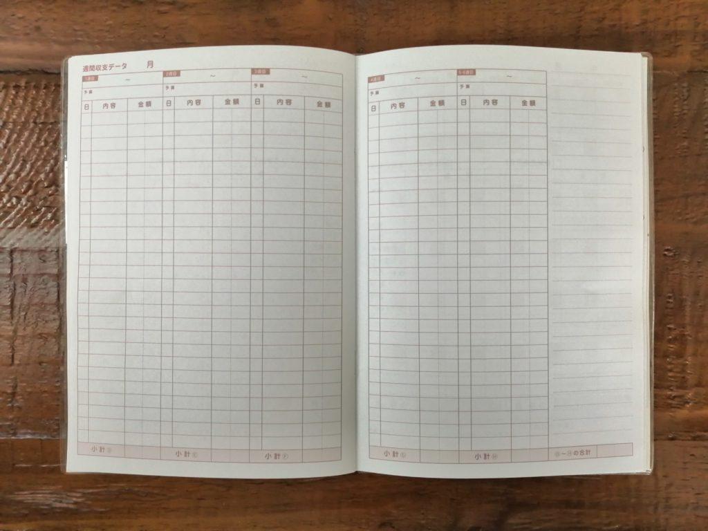 ダイソーの家計簿と家計簿アプリを併用中